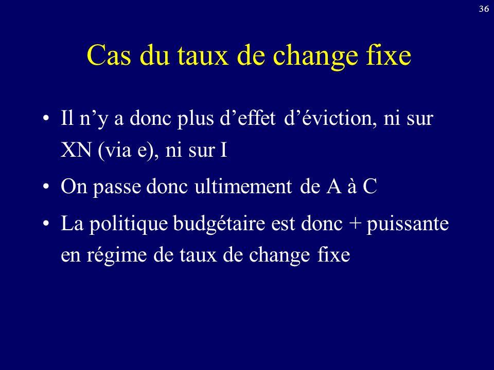 Cas du taux de change fixe