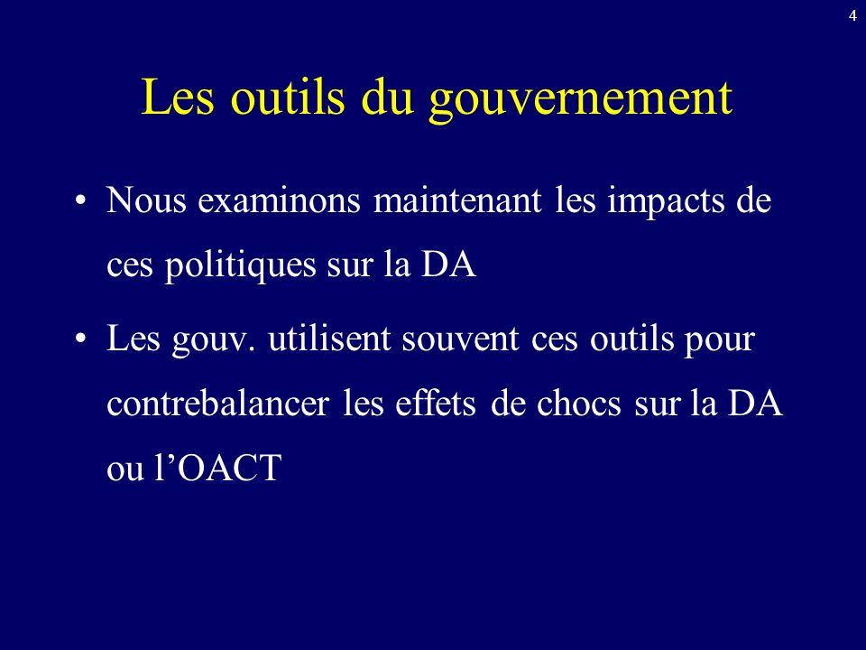 Les outils du gouvernement