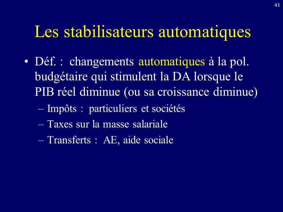 Les stabilisateurs automatiques