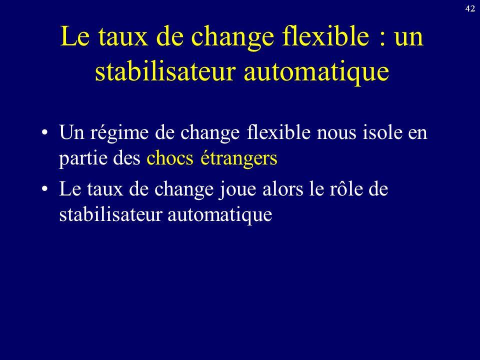 Le taux de change flexible : un stabilisateur automatique