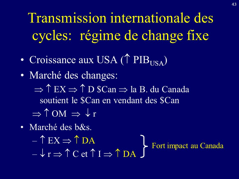 Transmission internationale des cycles: régime de change fixe