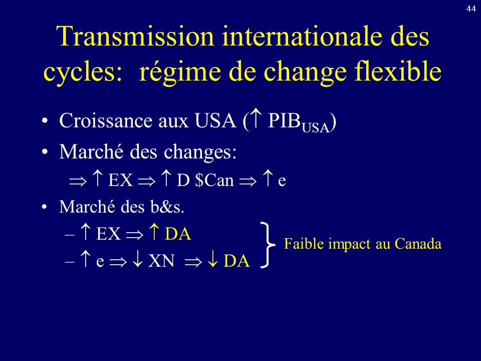 Transmission internationale des cycles: régime de change flexible
