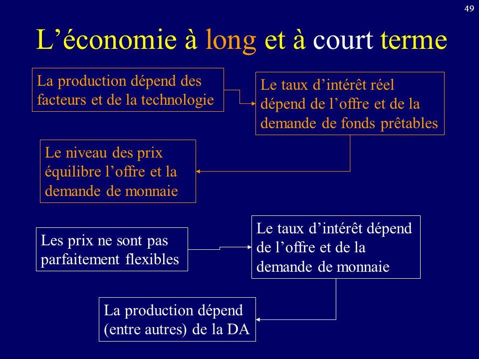L'économie à long et à court terme