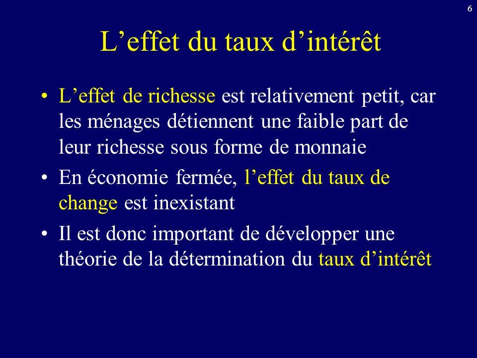 L'effet du taux d'intérêt