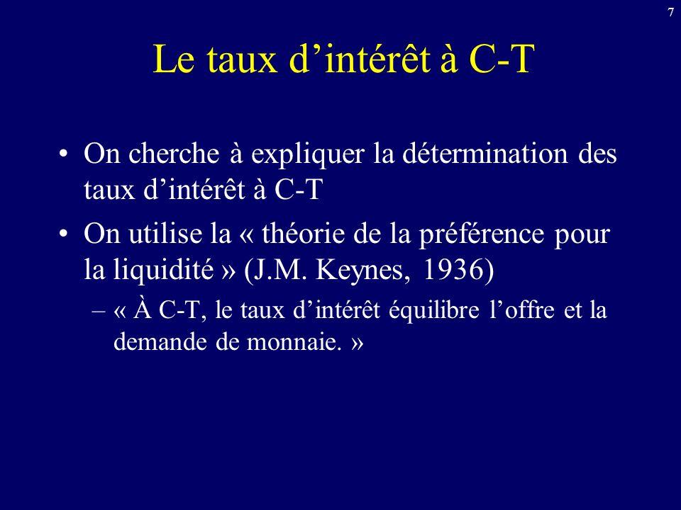 Le taux d'intérêt à C-T On cherche à expliquer la détermination des taux d'intérêt à C-T.