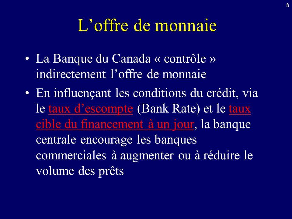 L'offre de monnaie La Banque du Canada « contrôle » indirectement l'offre de monnaie.