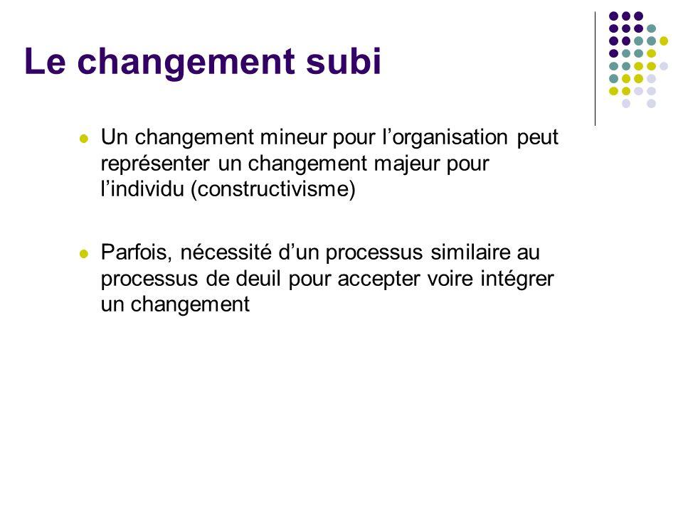 Le changement subi Un changement mineur pour l'organisation peut représenter un changement majeur pour l'individu (constructivisme)