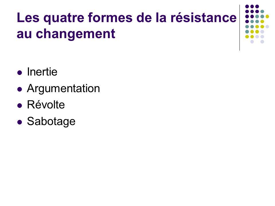 Les quatre formes de la résistance au changement
