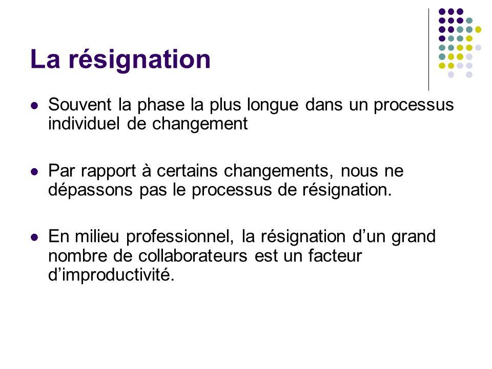 La résignation Souvent la phase la plus longue dans un processus individuel de changement.