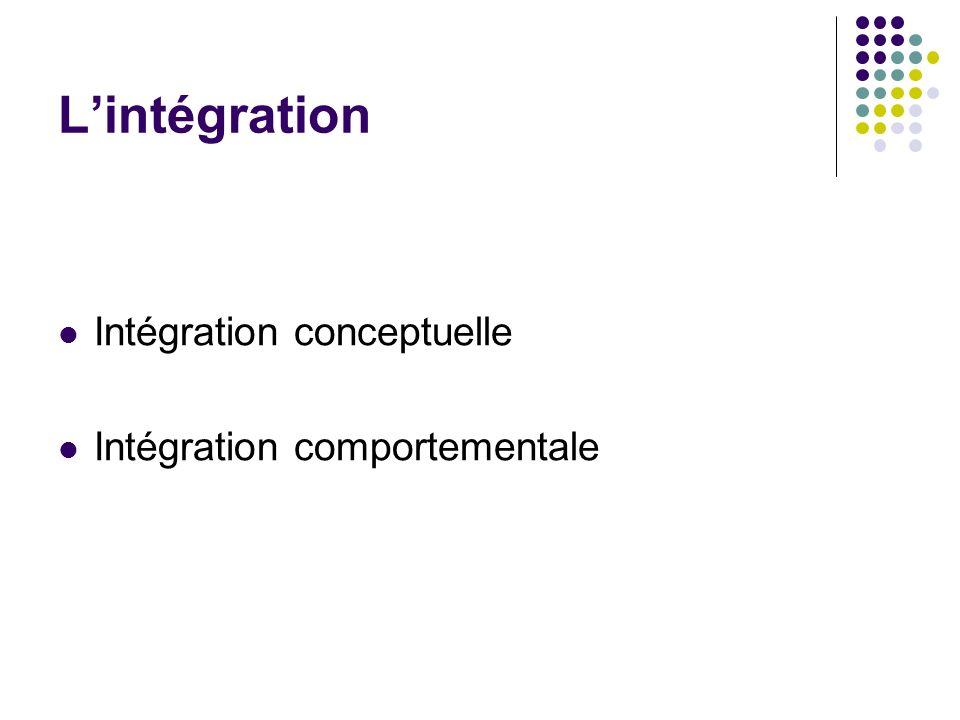 L'intégration Intégration conceptuelle Intégration comportementale
