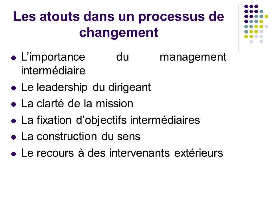 Les atouts dans un processus de changement