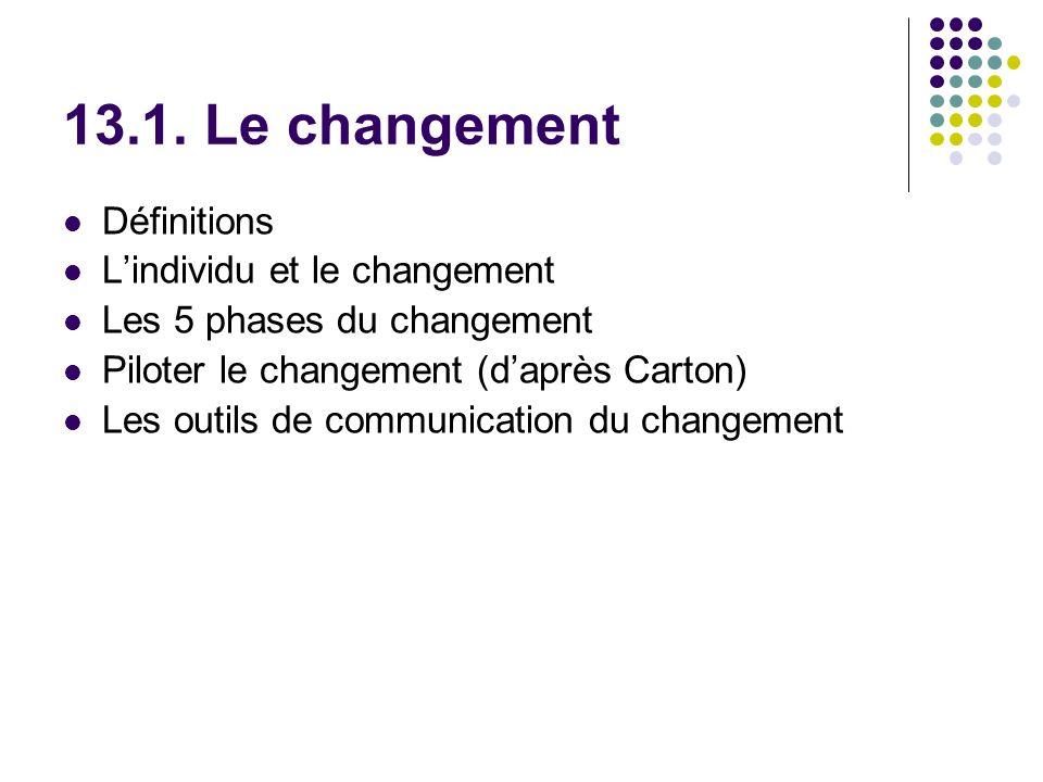 13.1. Le changement Définitions L'individu et le changement