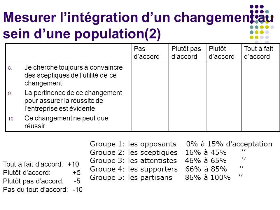 Mesurer l'intégration d'un changement au sein d'une population(2)