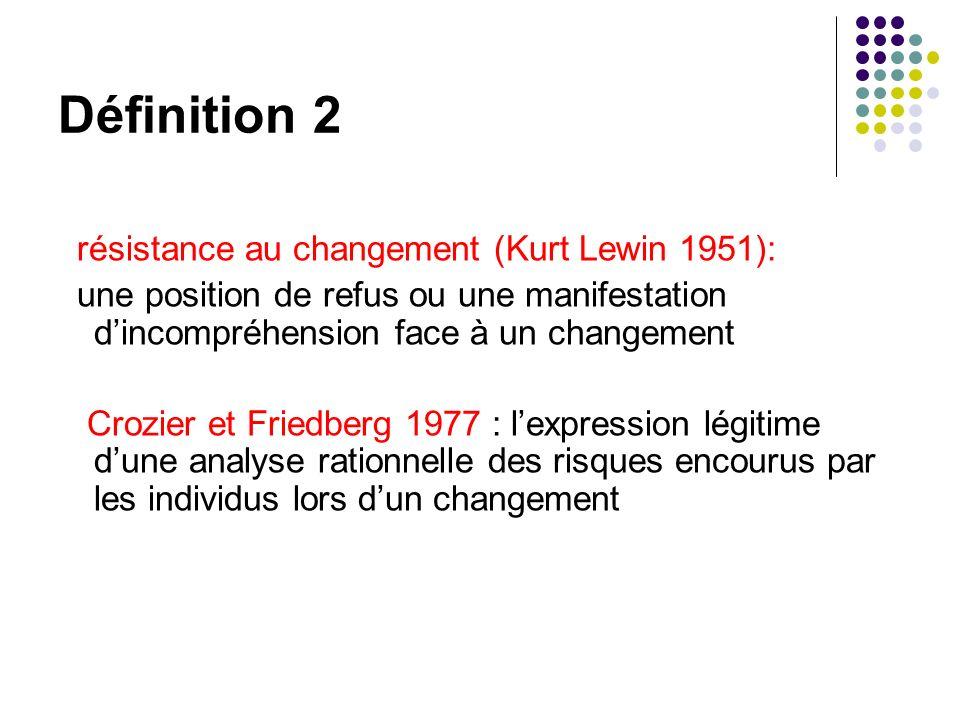 Définition 2 résistance au changement (Kurt Lewin 1951):