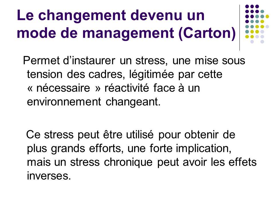 Le changement devenu un mode de management (Carton)