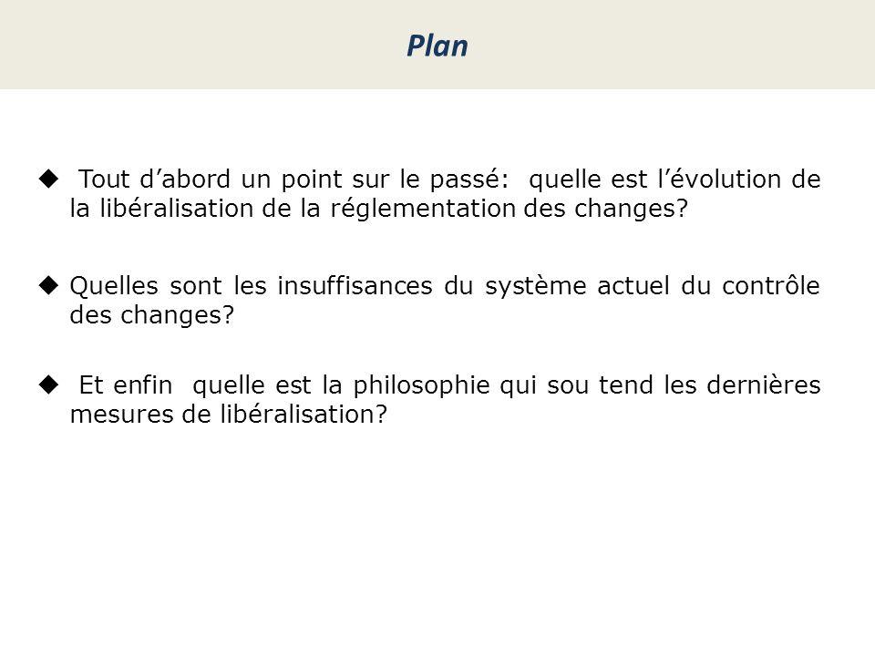 Plan Tout d'abord un point sur le passé: quelle est l'évolution de la libéralisation de la réglementation des changes