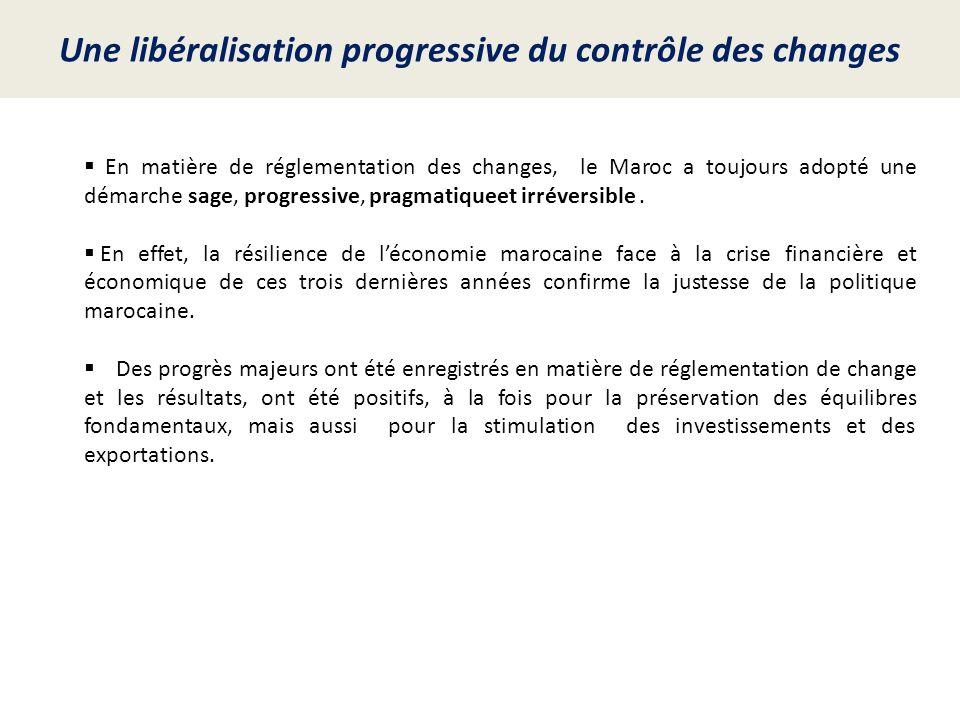 Une libéralisation progressive du contrôle des changes