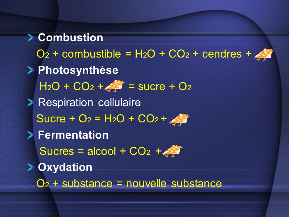 Combustion O2 + combustible = H2O + CO2 + cendres + Photosynthèse. H2O + CO2 + = sucre + O2.