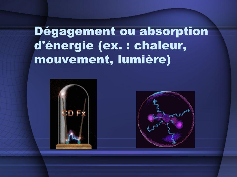Dégagement ou absorption d énergie (ex. : chaleur, mouvement, lumière)