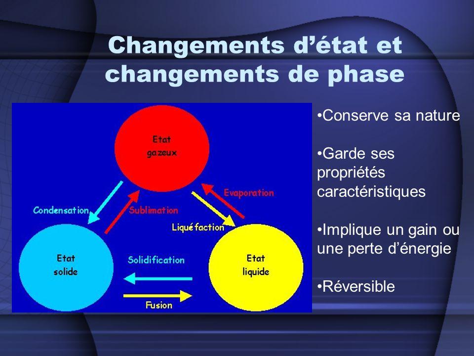 Changements d'état et changements de phase