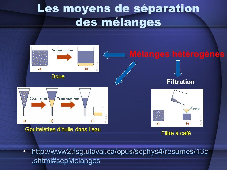 Les moyens de séparation des mélanges