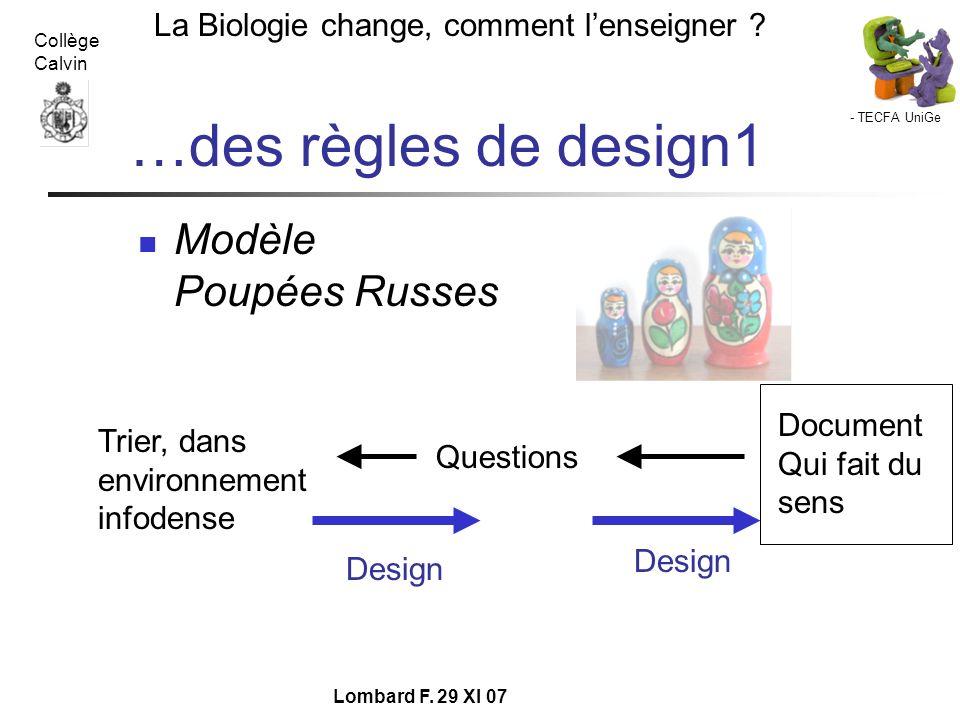 …des règles de design1 Modèle Poupées Russes Document