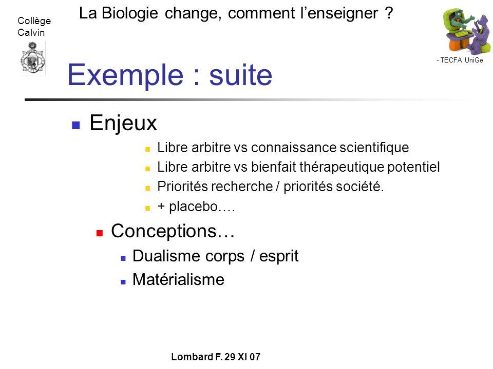 Exemple : suite Enjeux Conceptions… Dualisme corps / esprit