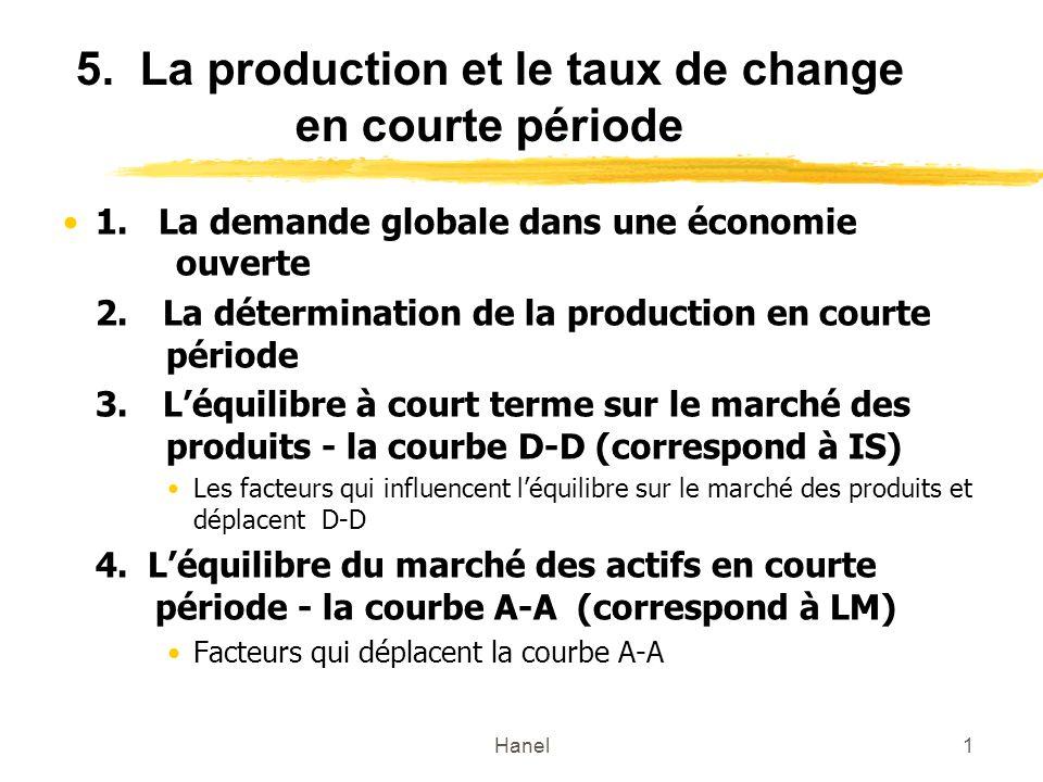 5. La production et le taux de change en courte période