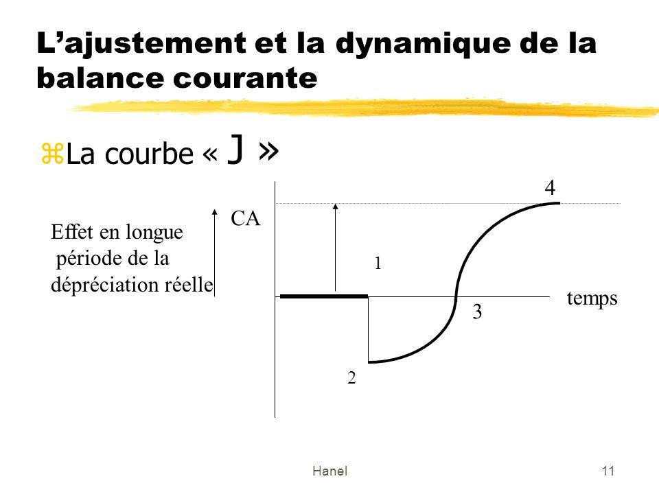 L'ajustement et la dynamique de la balance courante