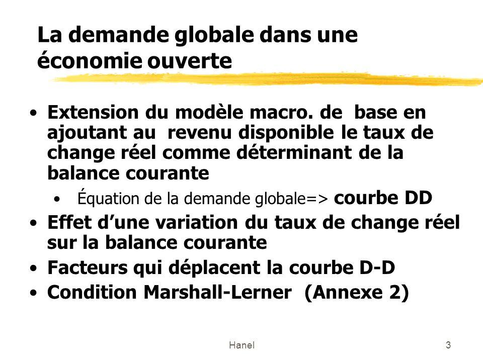 La demande globale dans une économie ouverte