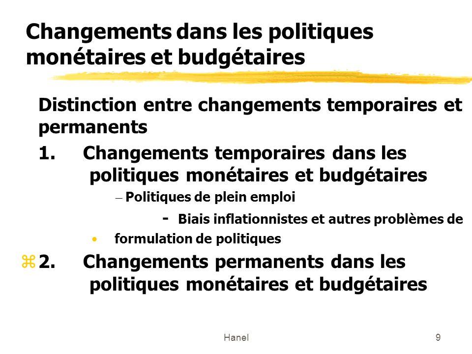 Changements dans les politiques monétaires et budgétaires