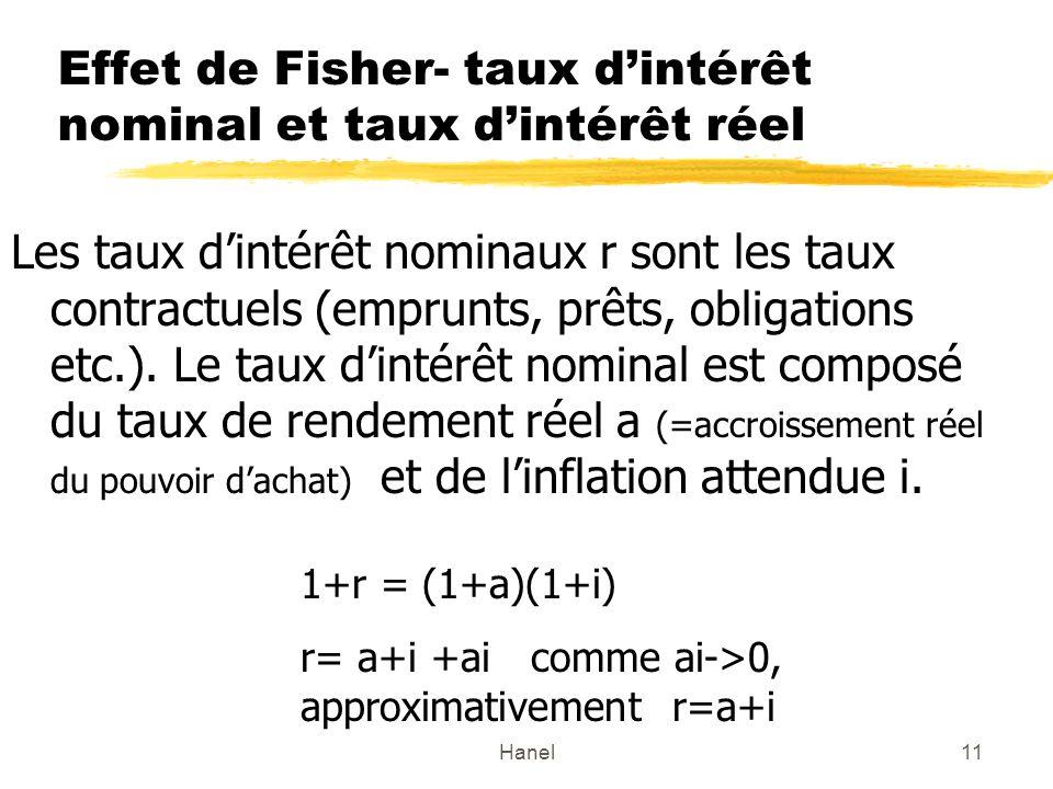 Effet de Fisher- taux d'intérêt nominal et taux d'intérêt réel