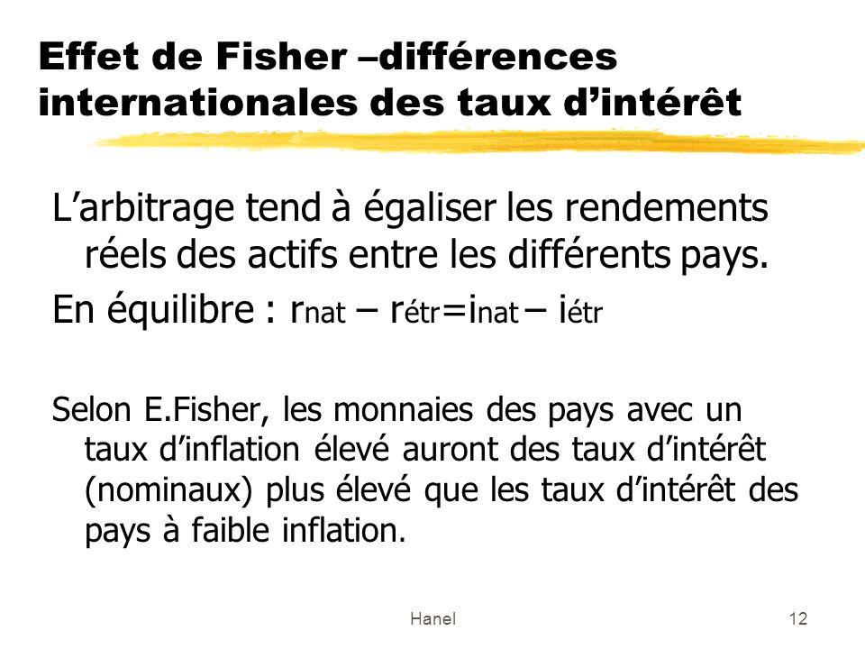 Effet de Fisher –différences internationales des taux d'intérêt