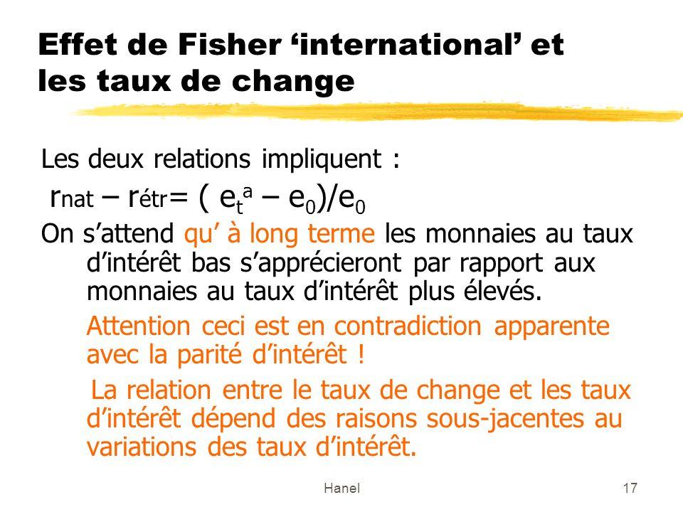 Effet de Fisher 'international' et les taux de change