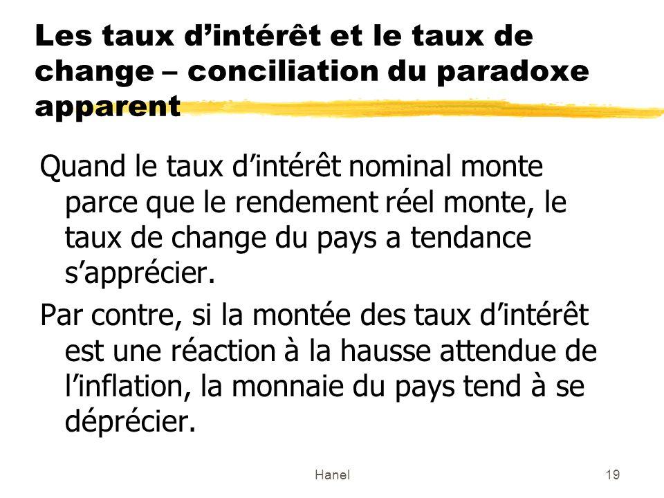 Les taux d'intérêt et le taux de change – conciliation du paradoxe apparent