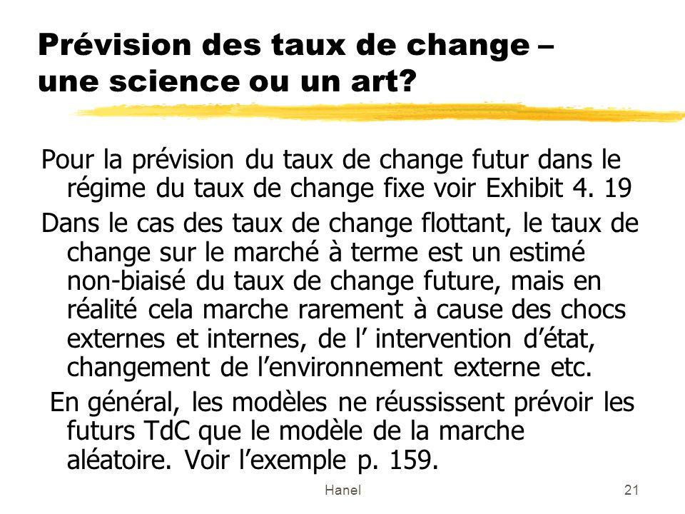 Prévision des taux de change –une science ou un art