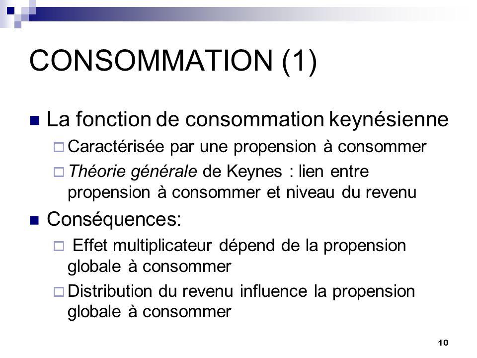 CONSOMMATION (1) La fonction de consommation keynésienne Conséquences: