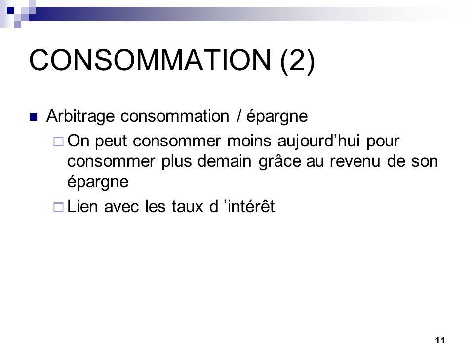 CONSOMMATION (2) Arbitrage consommation / épargne