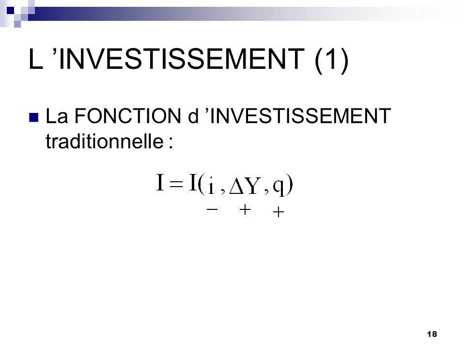L 'INVESTISSEMENT (1) La FONCTION d 'INVESTISSEMENT traditionnelle :