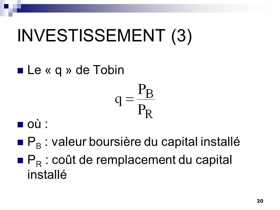 INVESTISSEMENT (3) Le « q » de Tobin où :