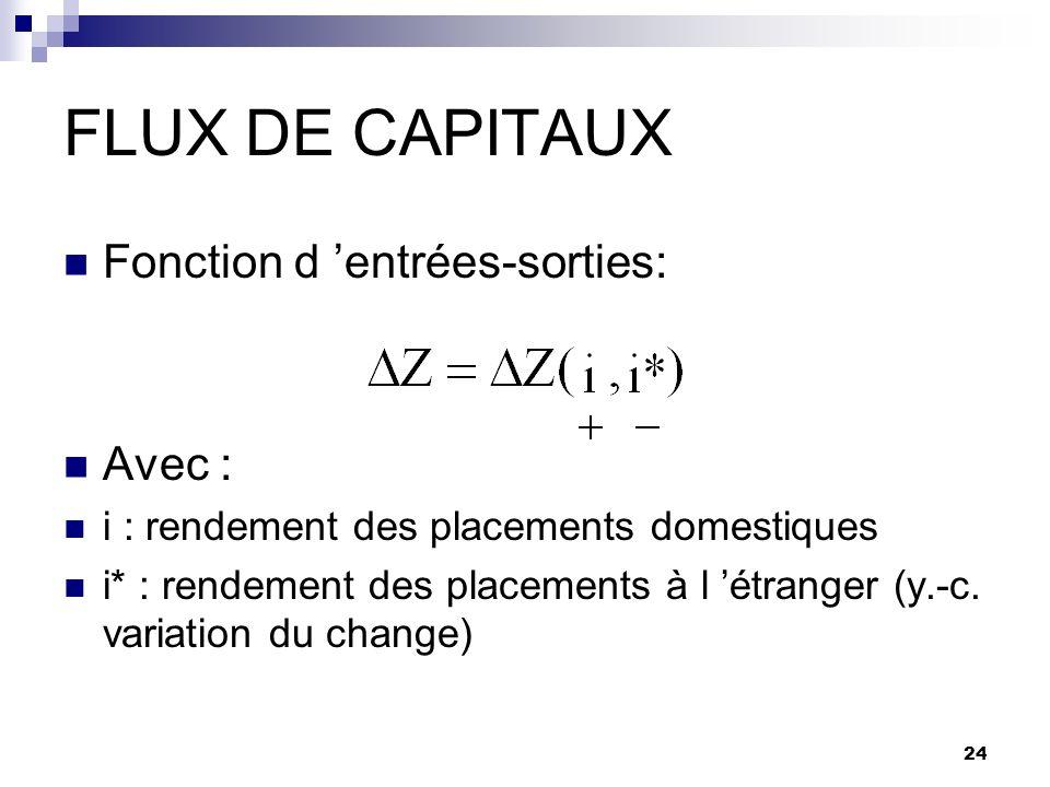 FLUX DE CAPITAUX Fonction d 'entrées-sorties: Avec :