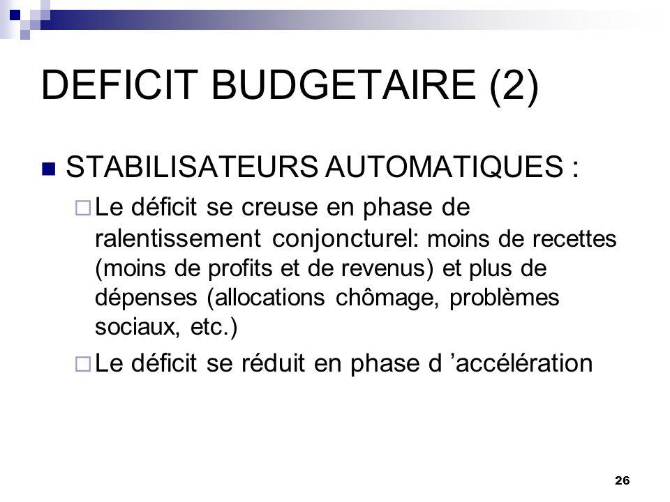 DEFICIT BUDGETAIRE (2) STABILISATEURS AUTOMATIQUES :
