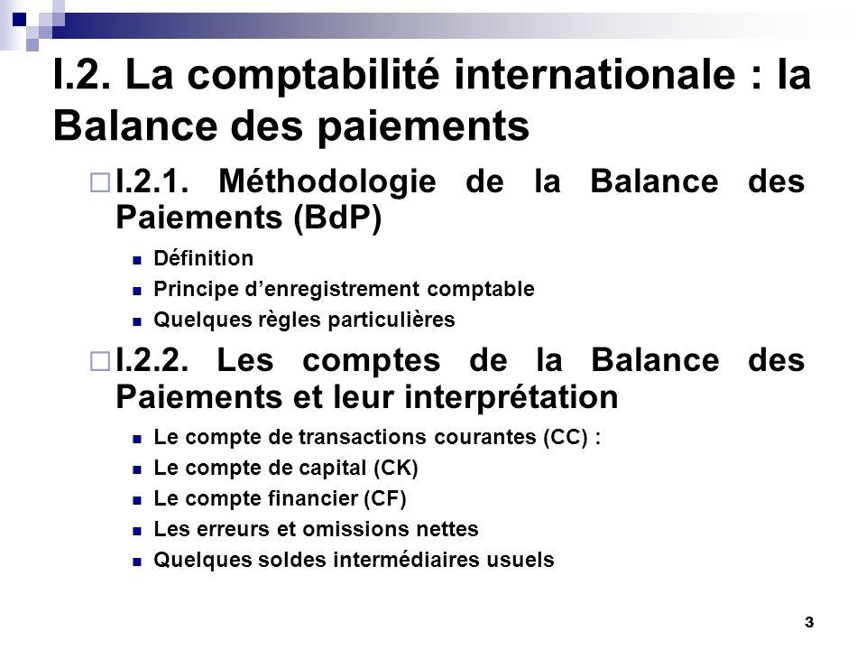 I.2. La comptabilité internationale : la Balance des paiements