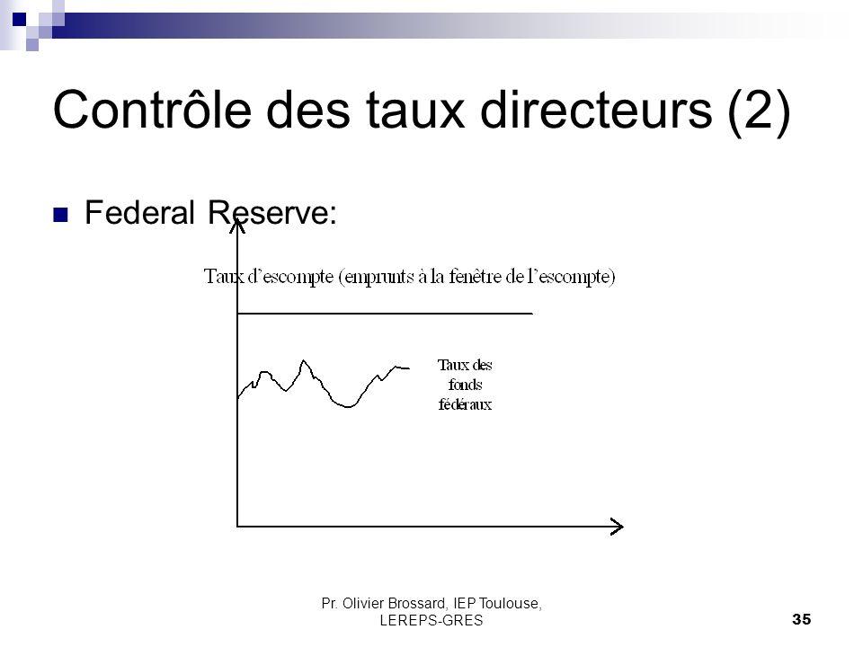 Contrôle des taux directeurs (2)