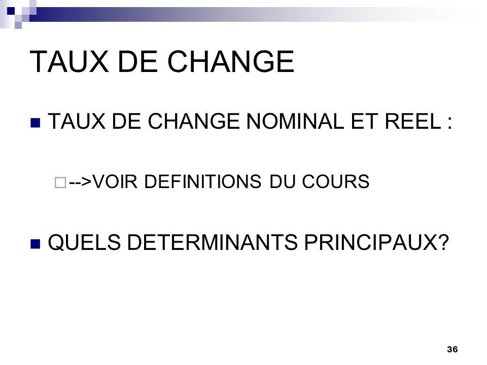 TAUX DE CHANGE TAUX DE CHANGE NOMINAL ET REEL :