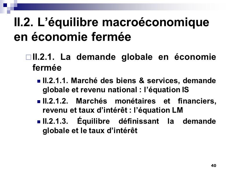 II.2. L'équilibre macroéconomique en économie fermée