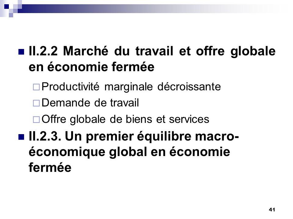 II.2.2 Marché du travail et offre globale en économie fermée