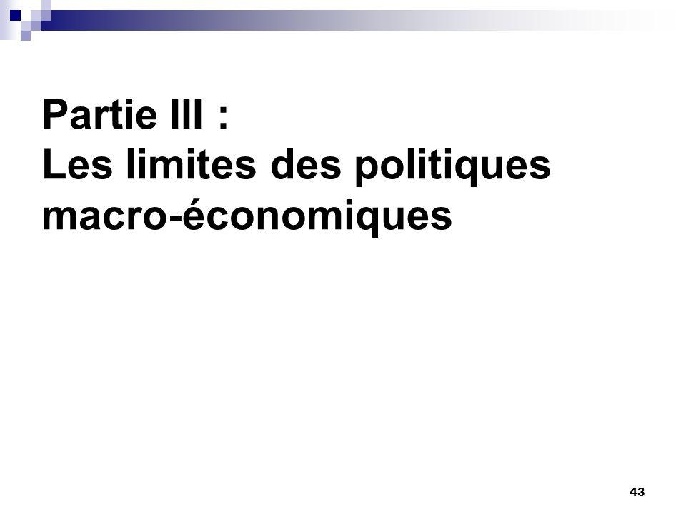 Partie III : Les limites des politiques macro-économiques
