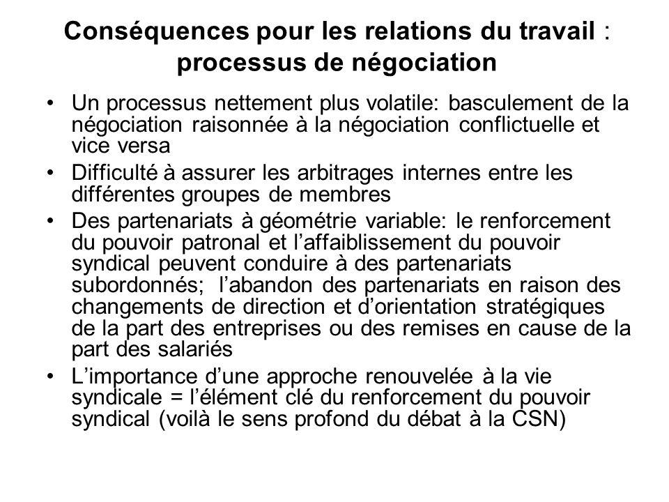 Conséquences pour les relations du travail : processus de négociation