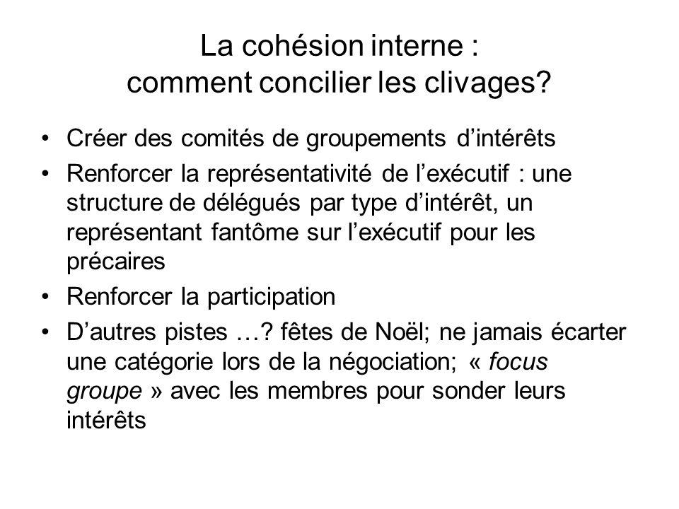 La cohésion interne : comment concilier les clivages